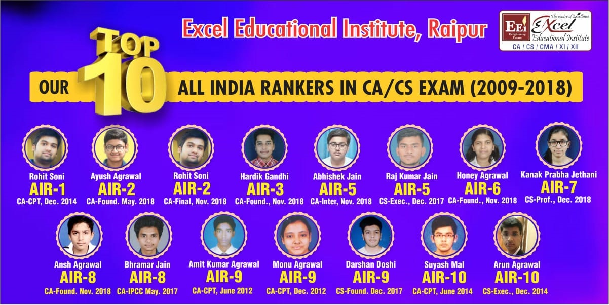 Toper Excel Educational Institution Foundation